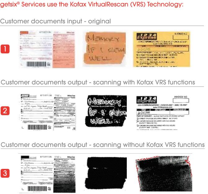 Scanning Servie VRS1