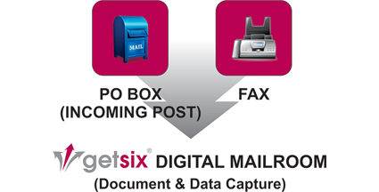 digital-mailroom-3