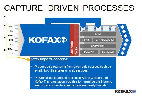 Capture driven processes