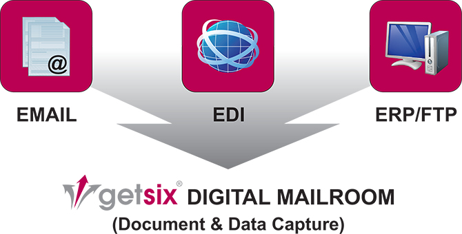 digital-mailroom