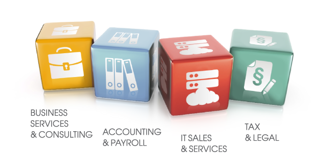 Accounting, Payroll, HR and IT outsourcing services in Poland - getsix®