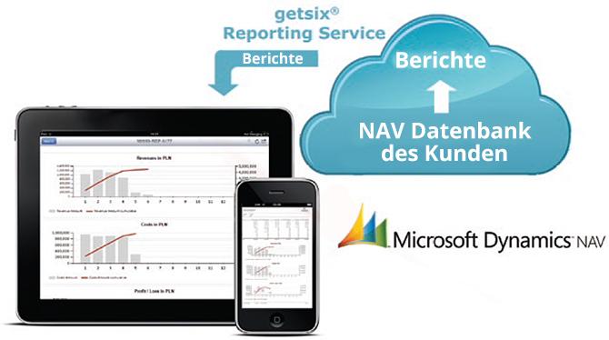 mobile-reporting-2-de