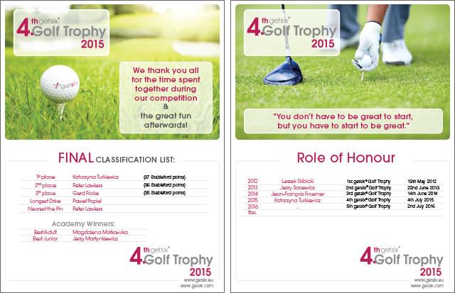 getsix Champions Classification 2015 EN