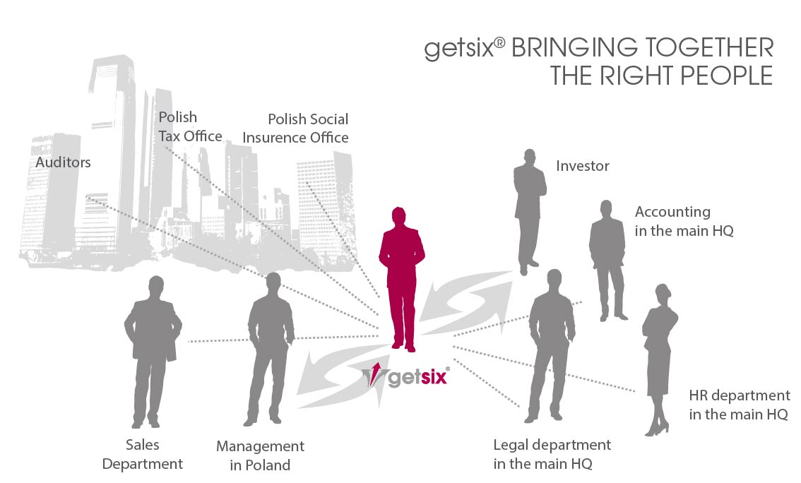 getsix® BRINGING TOGETHER THE RIGHT PEOPLE
