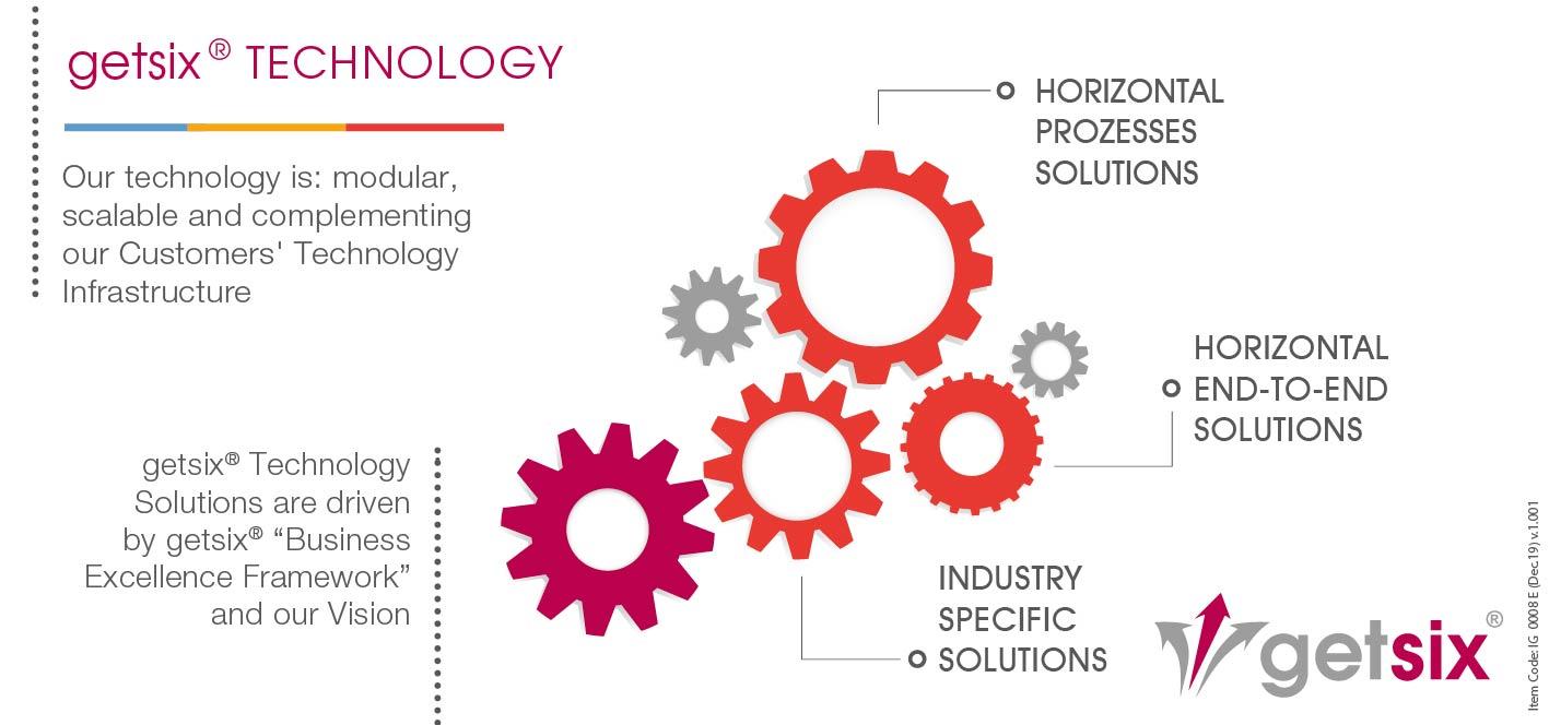 getsix Technology