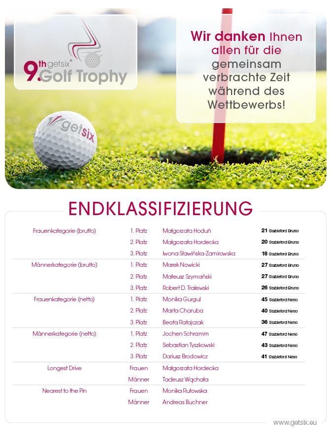 endklassifizierung 9 getsix golf trophy