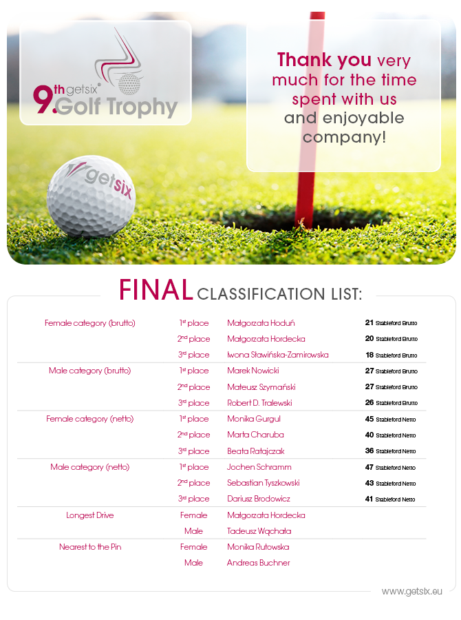Final-clasification 9 getsix golf trophy