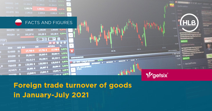 Total foreign trade goods turnover and by country in January-July 2021