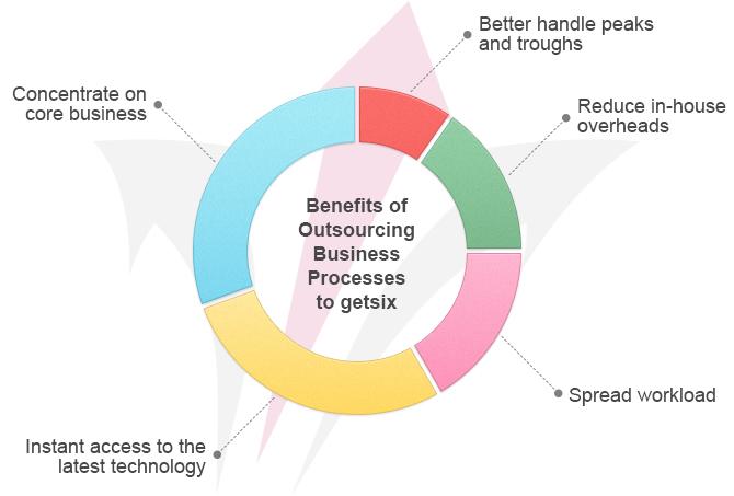 Chart getsix