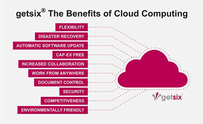 getsix-benefits-cloud-computing