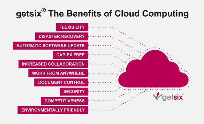 getsix Benefits Cloud Computing
