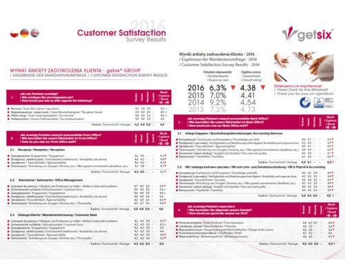 Customer Satisfaction 2016