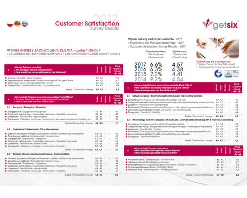 Customer Satisfaction 2017