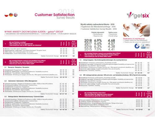 Customer Satisfaction 2018