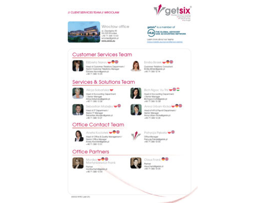 Client Services Teams - Wrocław